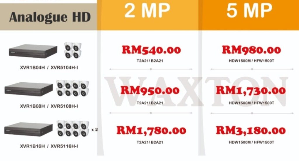 dahua analog promotion pricelist